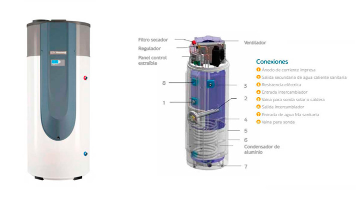 Bomba de calor ACS en instalaciones de calefaccion