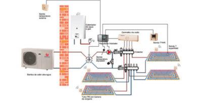 Plano de instalación de bomba de calor aire-agua conectada a caldera de gas y suelo radiante