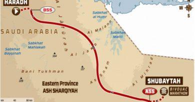 El perfil de la ruta 10 del Dakar 2020