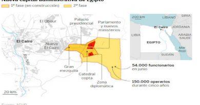 Ubicación de la nueva capital administrativa de Egipto