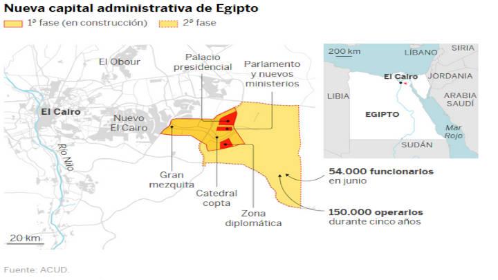 El Egipto de Al Sisi crea su propia capital faraónica
