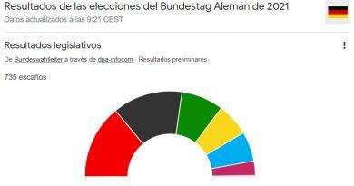 Resultados elecciones en Alemania escaños y partidos